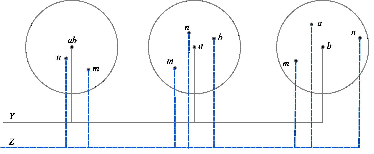 Definition der Raumzeit. Lichtgeschwindigkeit. Michelson-Morley ...